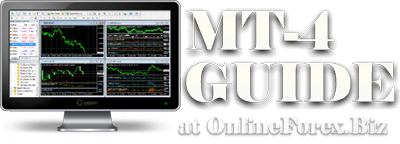 MetaTrader is a free and very popular Trading Platform